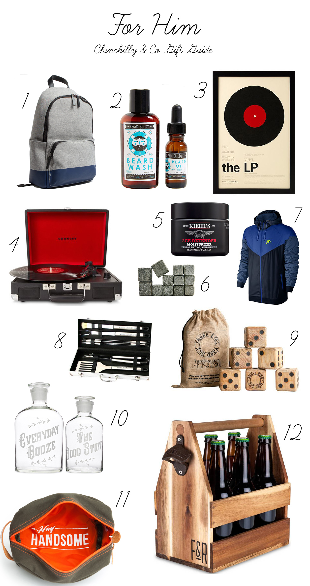 giftguide-for-the-guys
